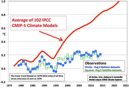 20150531-climate.jpg
