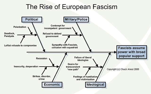 20160721-fascism.jpg