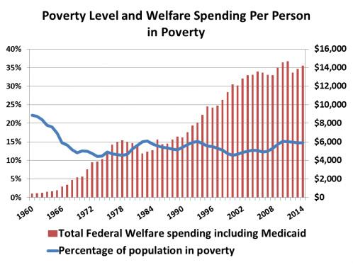 20160810-poverty.jpg