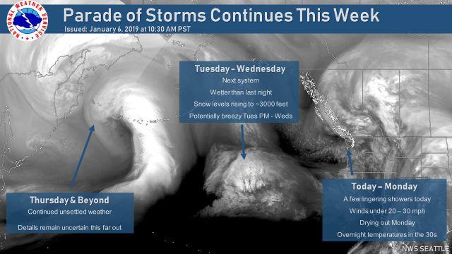 20190107-storms.jpg