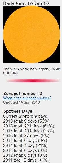 20190116-sunspot.jpg
