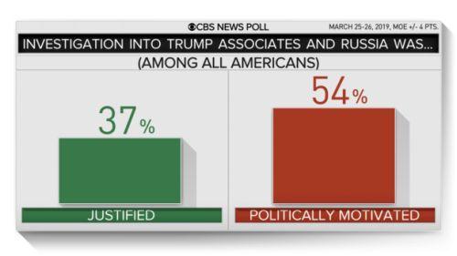 20190330-poll.jpg