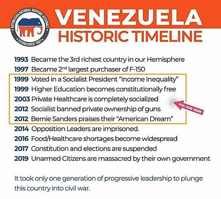 20200224-venezuela.jpg