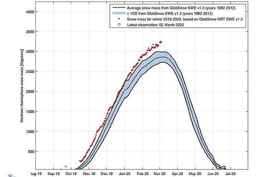 20200306-snow.jpg