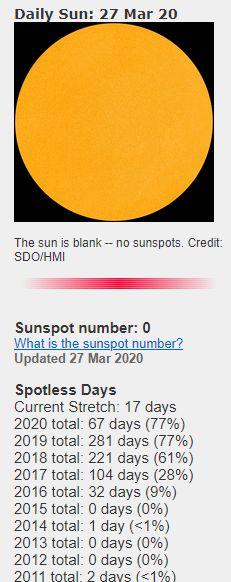 20200327-sunspot.jpg