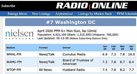 20200513-radio.jpg