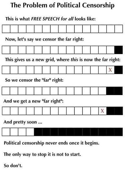 20210210-censorship.jpg