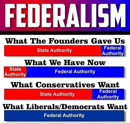 20210418-federalism.jpg