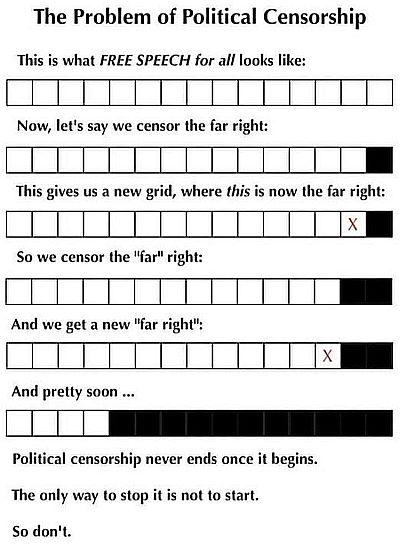 20210510-censorship.jpg
